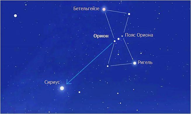 Северное звёздное небо