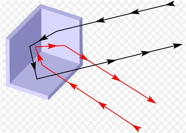 Методы астрофизических исследований