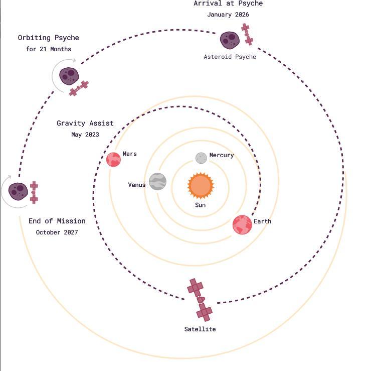 Тайна девятой планеты (Фаэтон)
